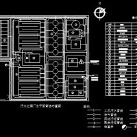 污水处理厂总平面管线布置图