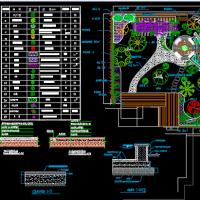 私人别墅前院绿化景观设计方案