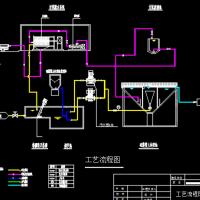 生活污水处理工艺流程图(回用水标准)