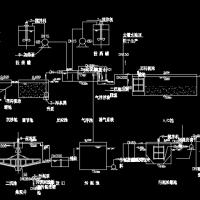 某造纸厂污废水处理工艺流程图