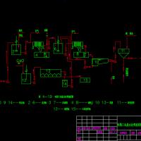 味精工业废水处理流程图