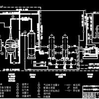 化工厂SCR法处理硝酸尾气工艺流程图(课设图)