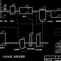 污水处理厂高程布置图(课设CAD图)