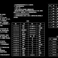 暖通专业多种设备房设计说明及图纸目录图纸(含常用字体及暖通图例)