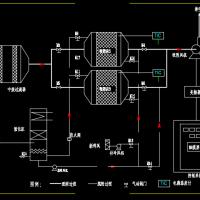 某工程活性炭吸附-脱附-催化燃烧设备设计全套图纸