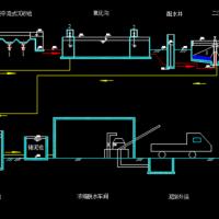 某污水处理厂高程图