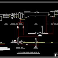 某污水厂高程布置图