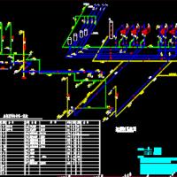 某工厂加药间与反冲洗泵房设计图