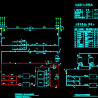 上海某冰蓄冷中央空调机房图(蓄冰乙二醇)