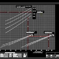 冷却塔热力性能曲线图