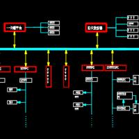 智能化系统之一卡通系统图
