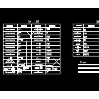 煤矿矿井电气设计CAD图例
