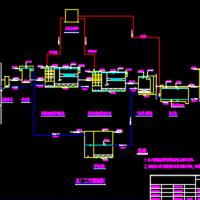 自来水净水厂工艺流程图