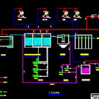 AAO法处理城市污水工艺流程图